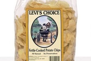 <b>Levi's Choice </b><br/>Potato Chip Labels.